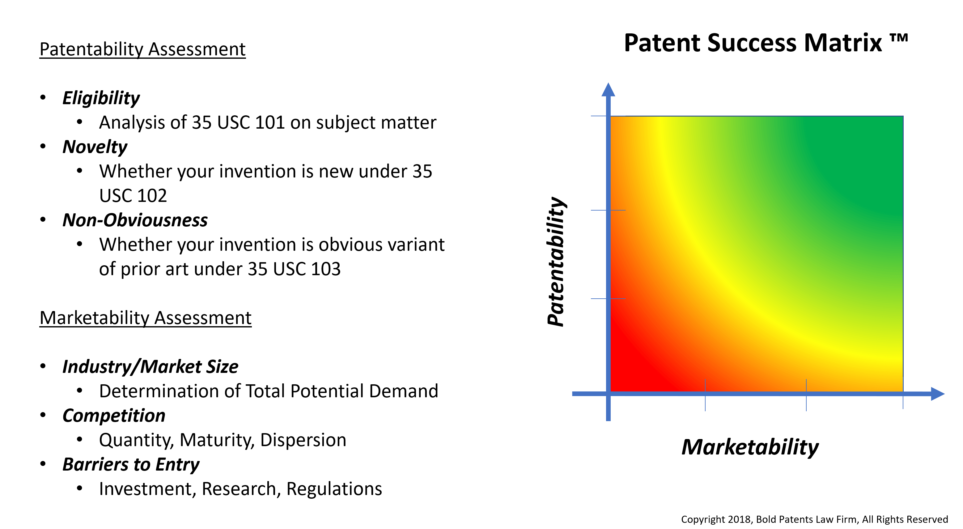 Patent search patentability & marketability