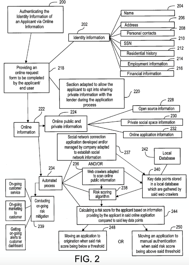 High Tech Invention Filing for a Patent Flowchart