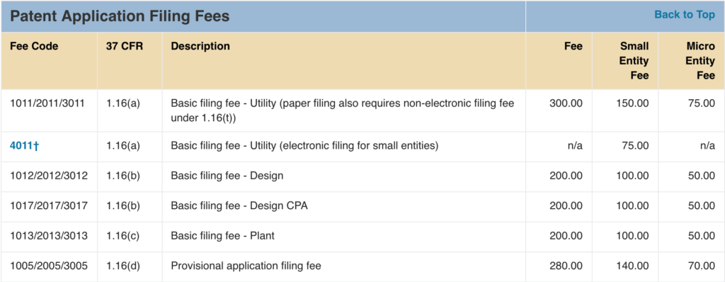 USPTO Patent Application Filing Fees