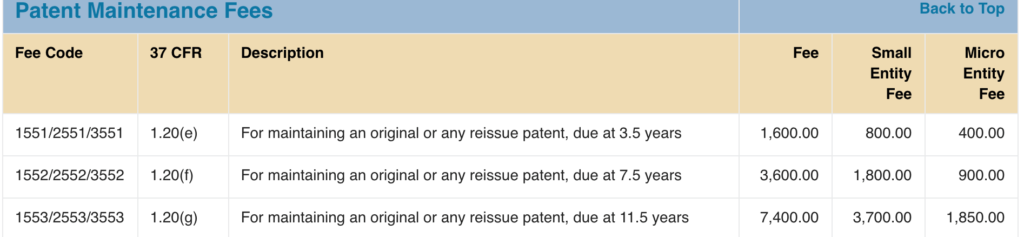 USPTO Patent Maintenance Fees