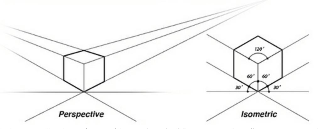 design patent isometric views