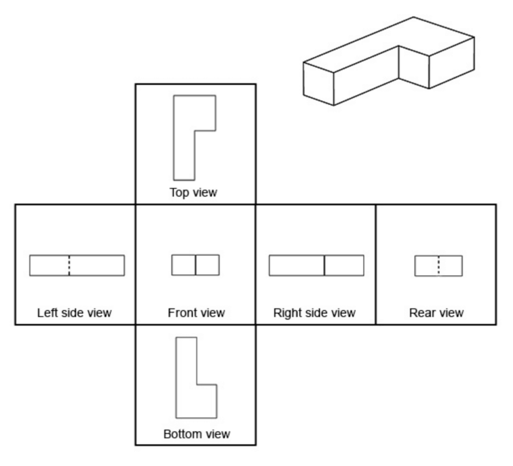 design patent orthogonal views