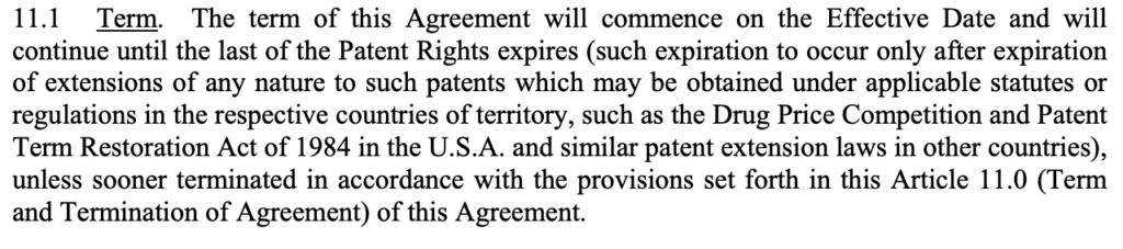 term agreement for patents