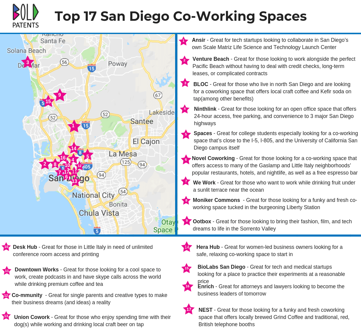 San Diego Co-Working Space Map