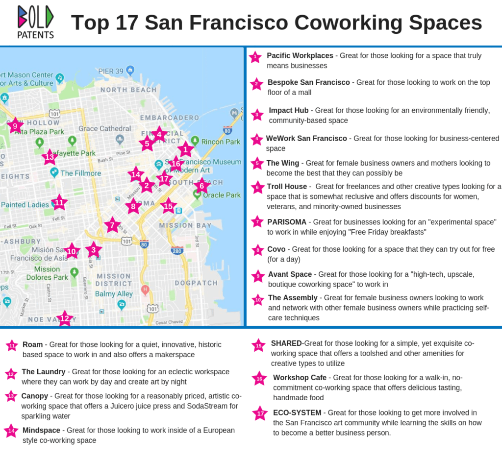 Bold Patents San Francisco Coworking Space Map