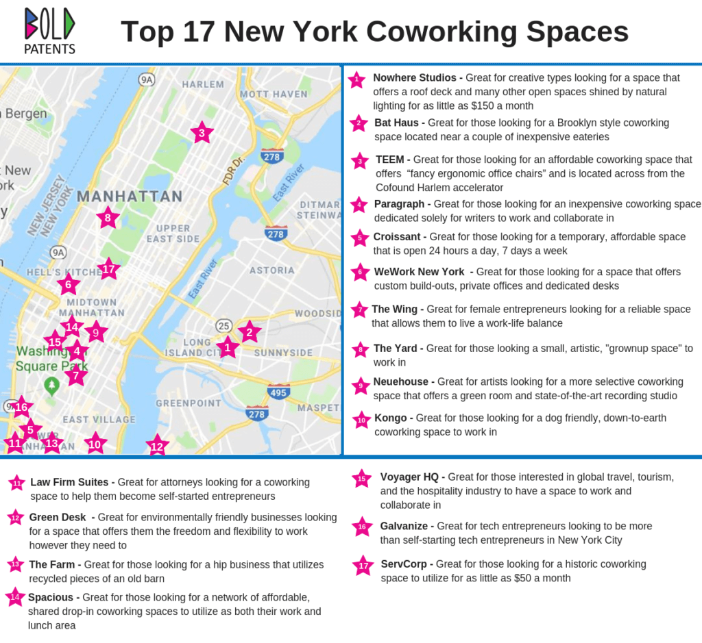 Top 17 Coworking Spaces in New York City Bold Patents Map Top 23 Resources for Entrepreneurs and Inventors in New York