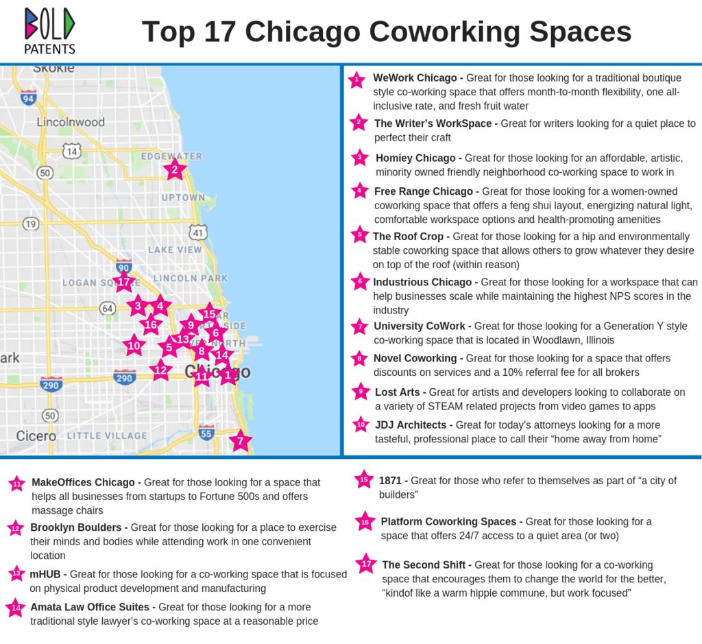 Chicago-Top-17-Coworking-Space-Map-Bold-Patents