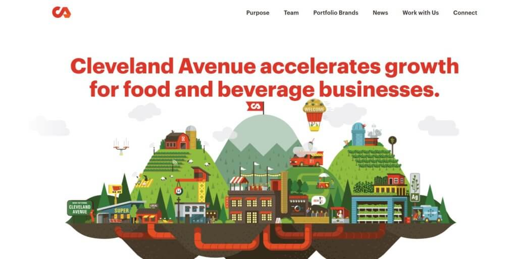 Chicago-Cleveland-Avenue-Accelerator-Website-Top-23-Resources-for-Inventors-and-Entrepreneurs-From-Bold-Patents