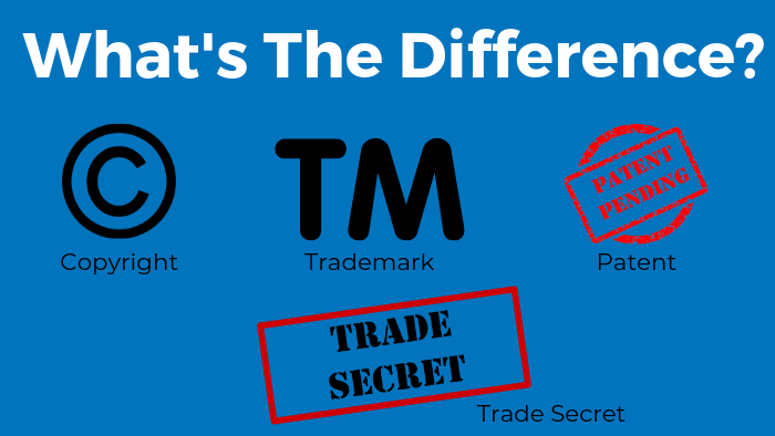 trademark, copyright, trade secret, patent difference