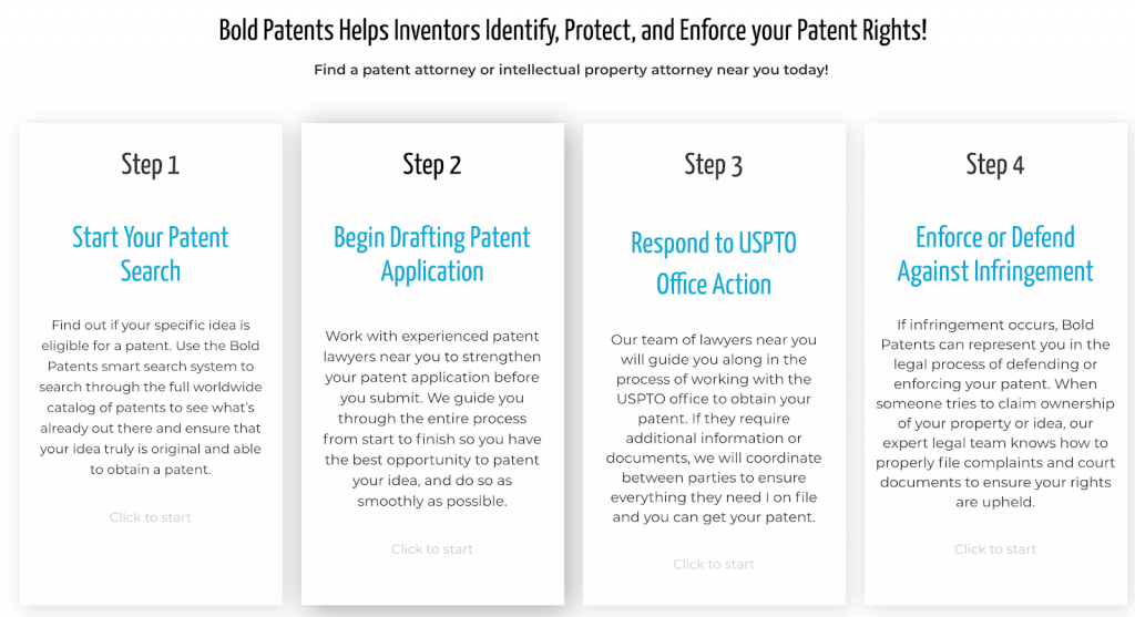 Step by Step to patent licensing