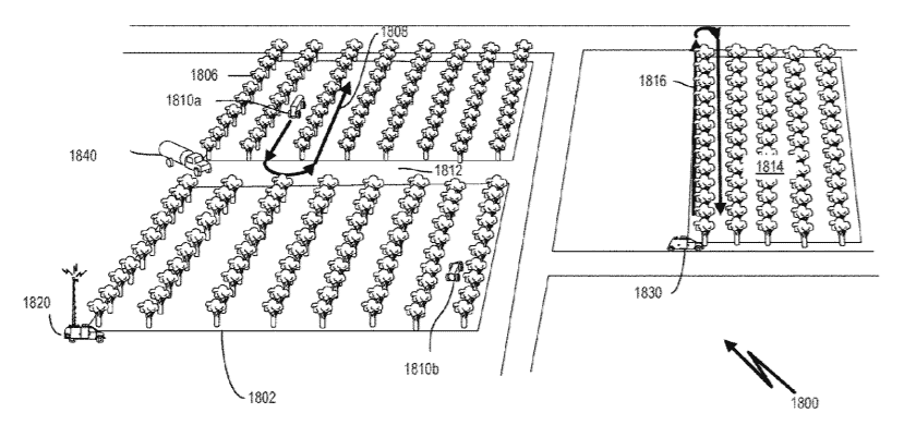 This patent protects a robotic agricultural system