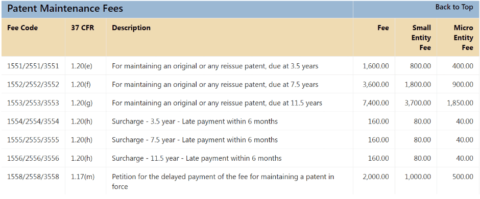 Patent maintenance fee amounts