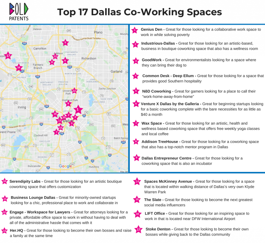 Top 17 Dallas Coworking Spaces from Bold Patents Map
