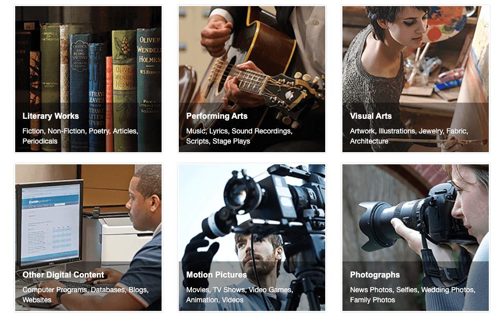 US copyright office website